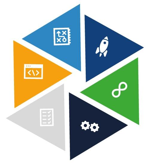 Individuelle Software Lösungen